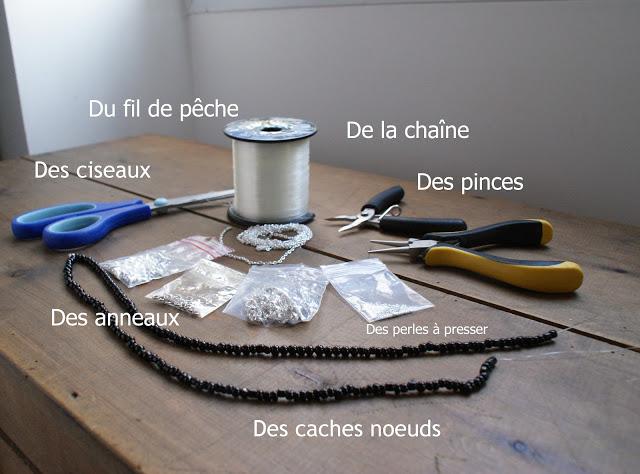 Collier tress une id e cadeau faire soi m me collier - Idee de collier a faire soi meme ...