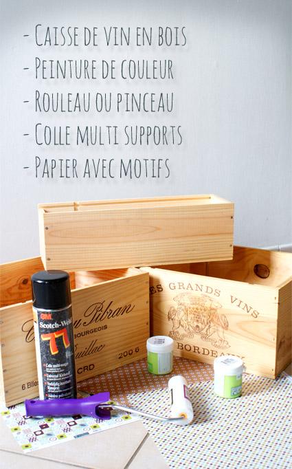 matériel pour faire des étagères avec des caisses à vin
