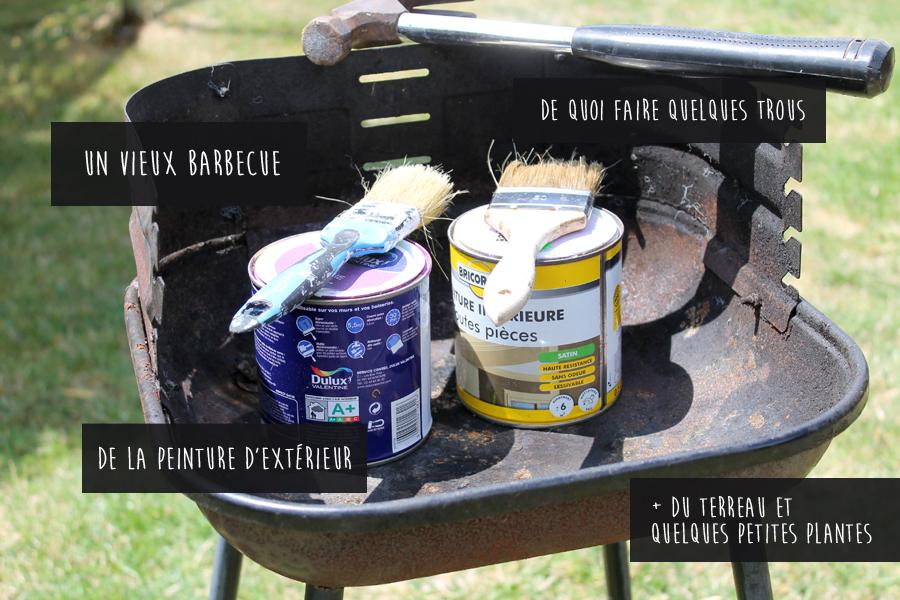 matériel pour créer un mini potager de balcon